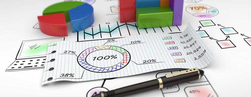 Finanzgeschäftsfeld und wirtschaftliche Entwicklung
